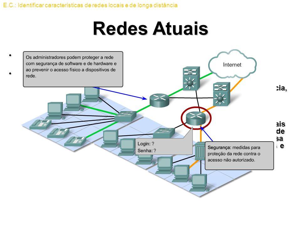 Redes Atuais Segurança