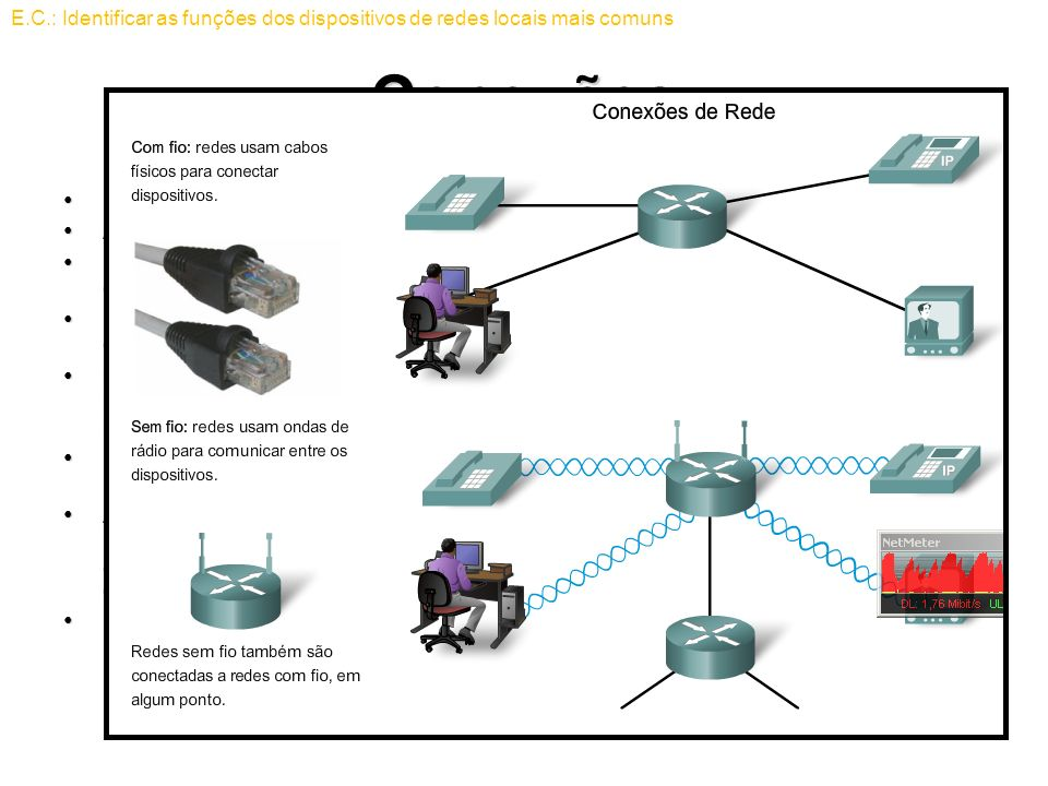 E.C.: Identificar as funções dos dispositivos de redes locais mais comuns