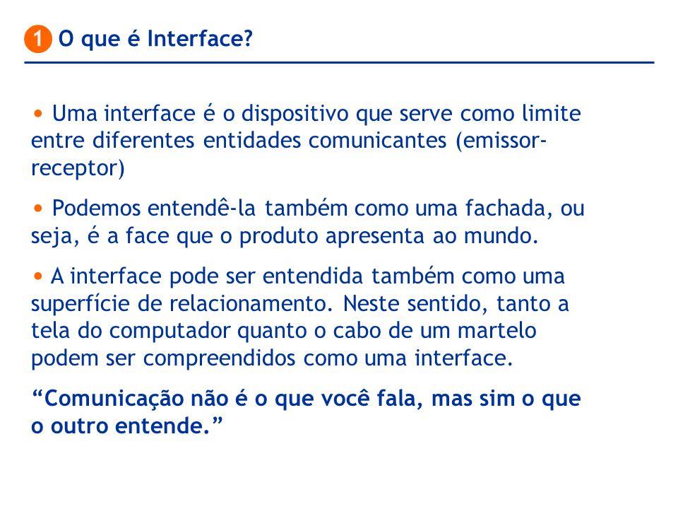 1 O que é Interface Uma interface é o dispositivo que serve como limite entre diferentes entidades comunicantes (emissor-receptor)
