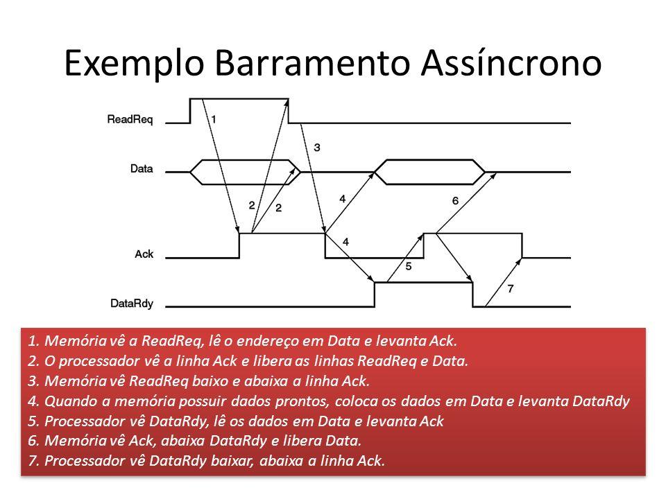 Exemplo Barramento Assíncrono