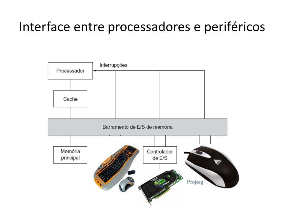 Interface entre processadores e periféricos