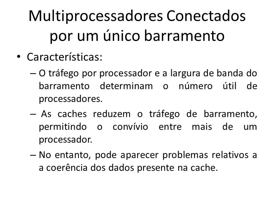 Multiprocessadores Conectados por um único barramento