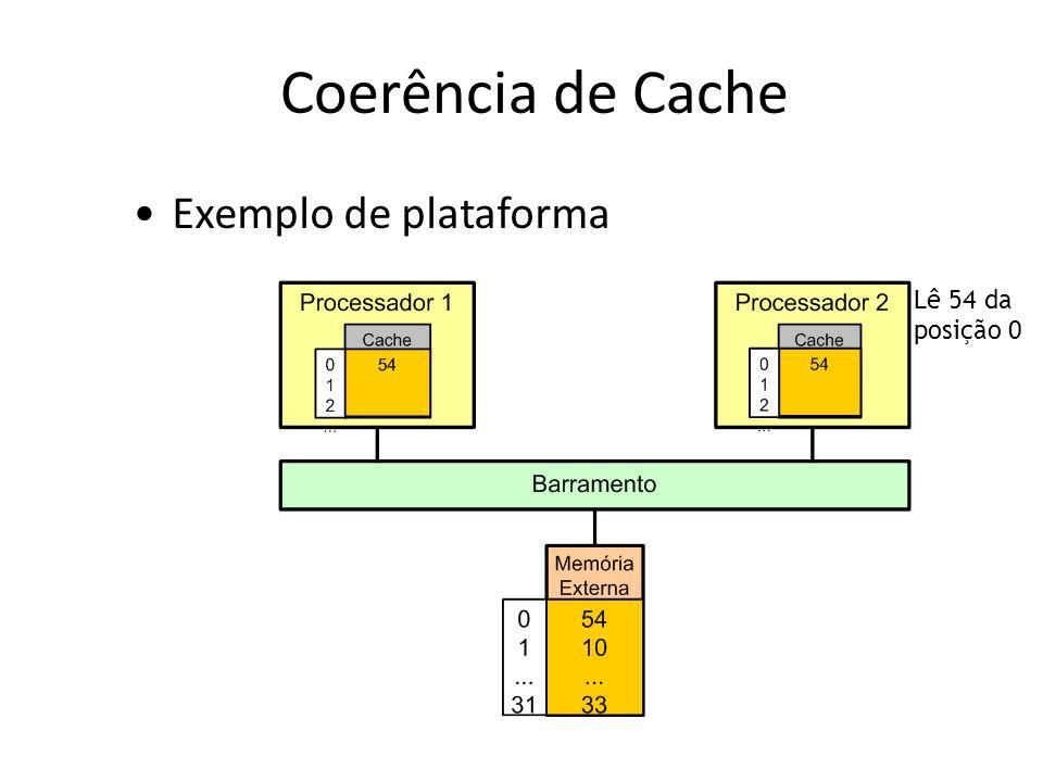 Coerência de Cache Exemplo de plataforma Lê 54 da posição 0