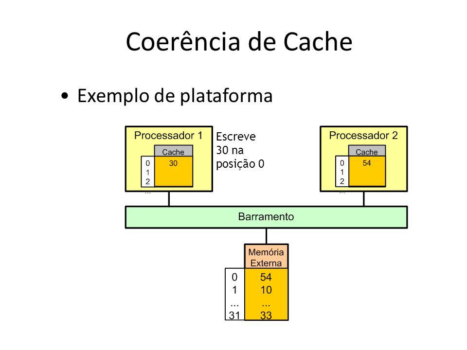 Coerência de Cache Exemplo de plataforma Escreve 30 na posição 0