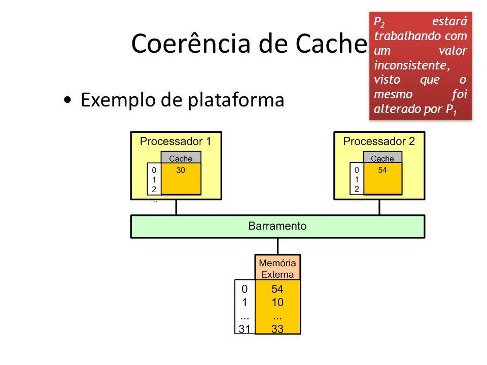 Coerência de Cache Exemplo de plataforma