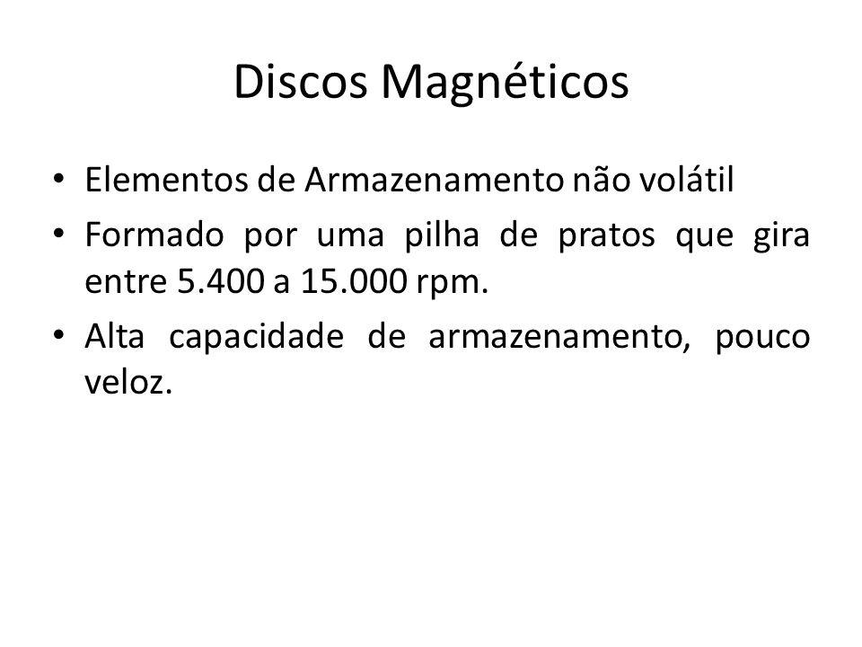 Discos Magnéticos Elementos de Armazenamento não volátil