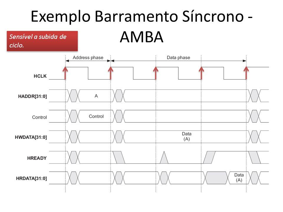 Exemplo Barramento Síncrono - AMBA