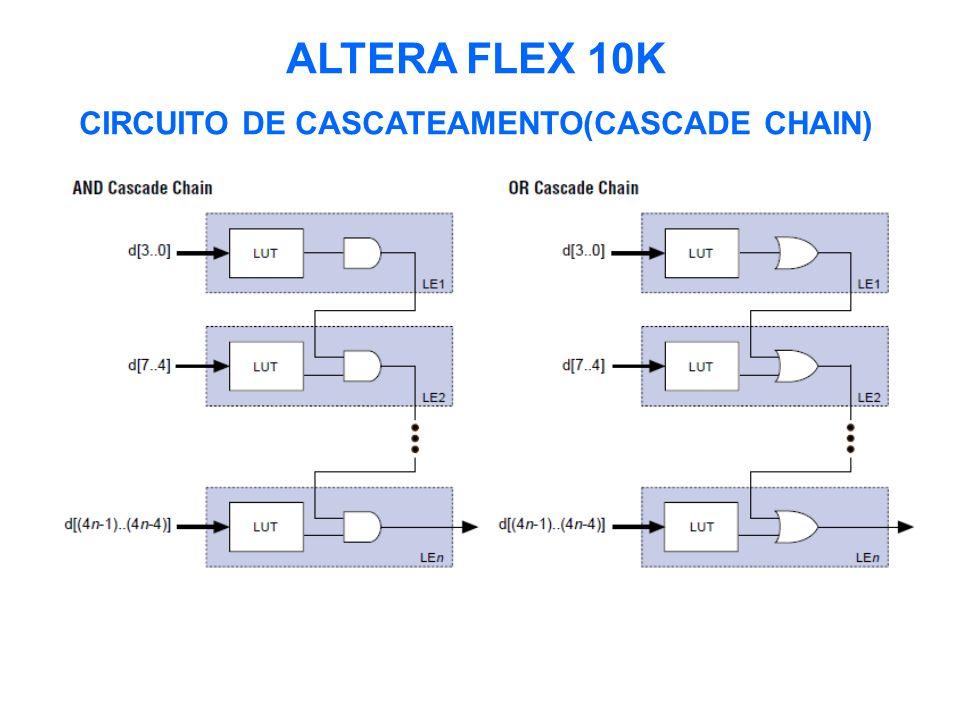 CIRCUITO DE CASCATEAMENTO(CASCADE CHAIN)