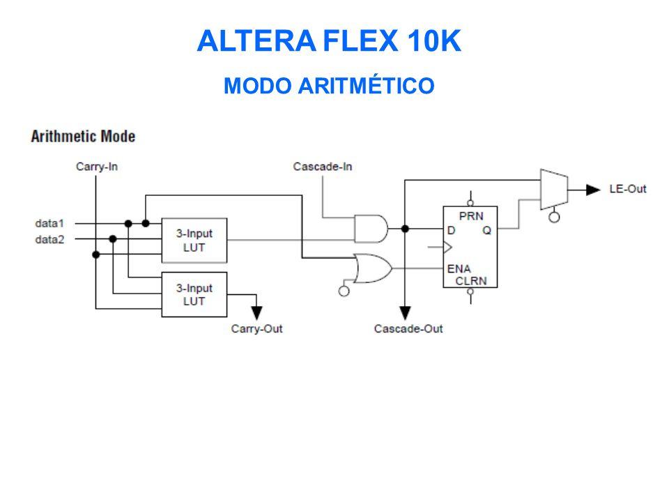 ALTERA FLEX 10K MODO ARITMÉTICO