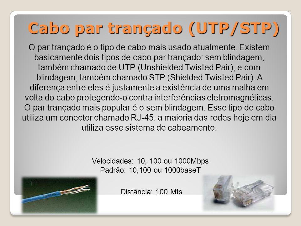 Cabo par trançado (UTP/STP)