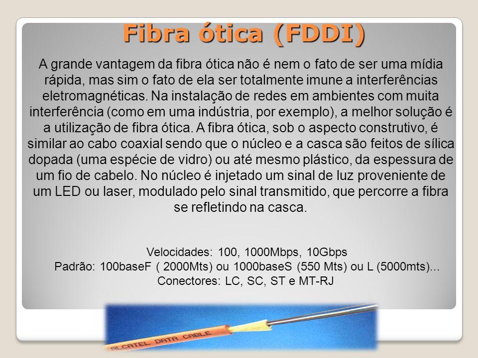 Fibra ótica (FDDI)