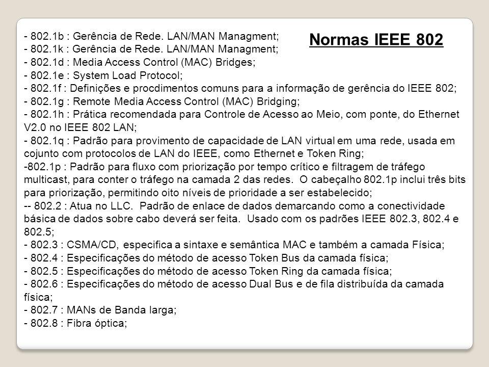 Normas IEEE 802 - 802.1b : Gerência de Rede. LAN/MAN Managment;