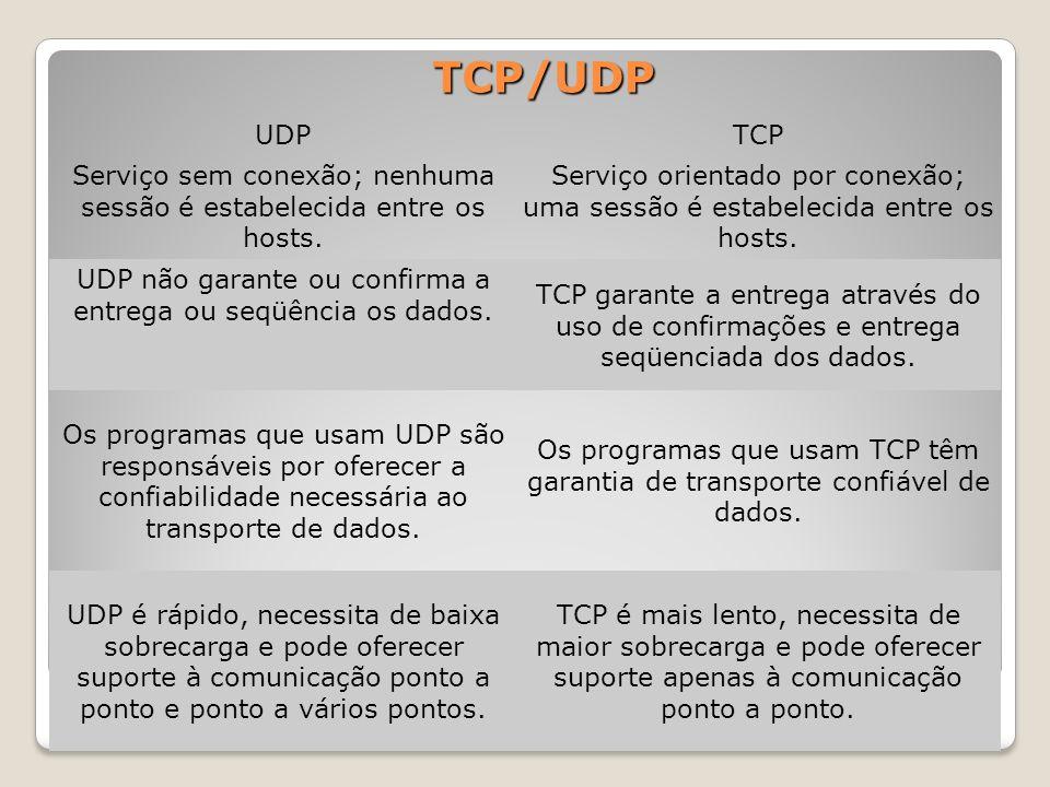 TCP/UDP UDP. TCP. Serviço sem conexão; nenhuma sessão é estabelecida entre os hosts.
