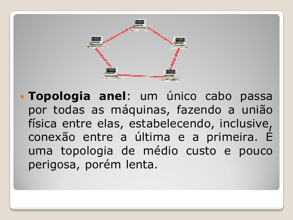 Topologia anel: um único cabo passa por todas as máquinas, fazendo a união física entre elas, estabelecendo, inclusive, conexão entre a última e a primeira.