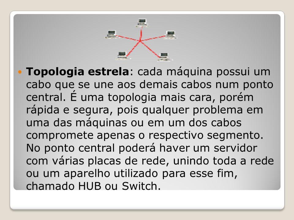 Topologia estrela: cada máquina possui um cabo que se une aos demais cabos num ponto central.