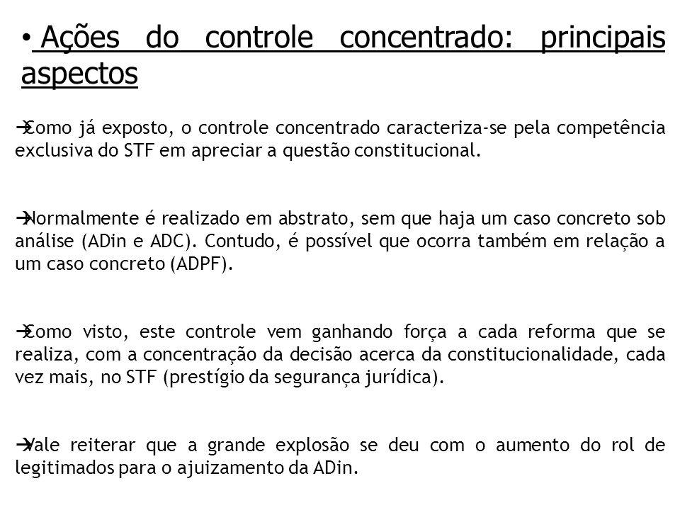 Ações do controle concentrado: principais aspectos