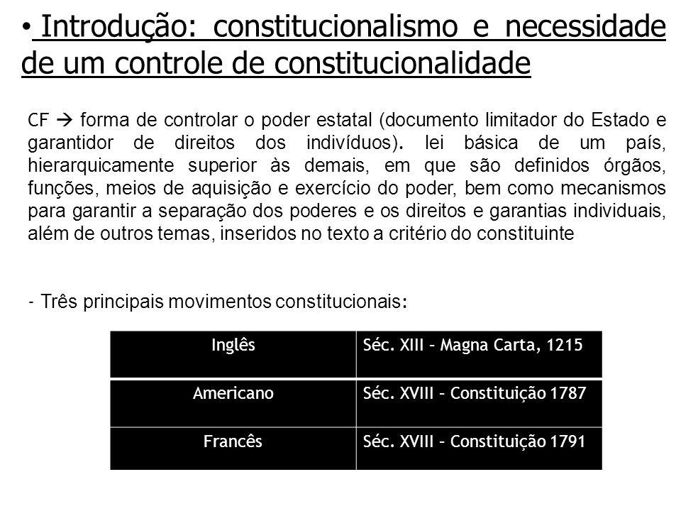 Introdução: constitucionalismo e necessidade de um controle de constitucionalidade