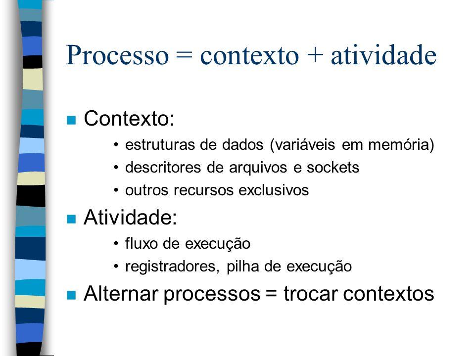 Processo = contexto + atividade