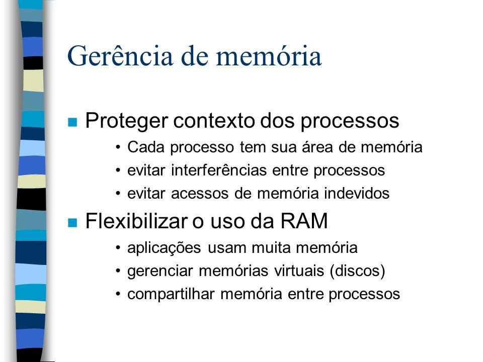 Gerência de memória Proteger contexto dos processos