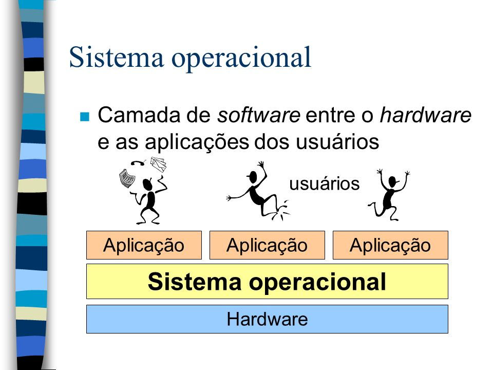 Sistema operacional Sistema operacional