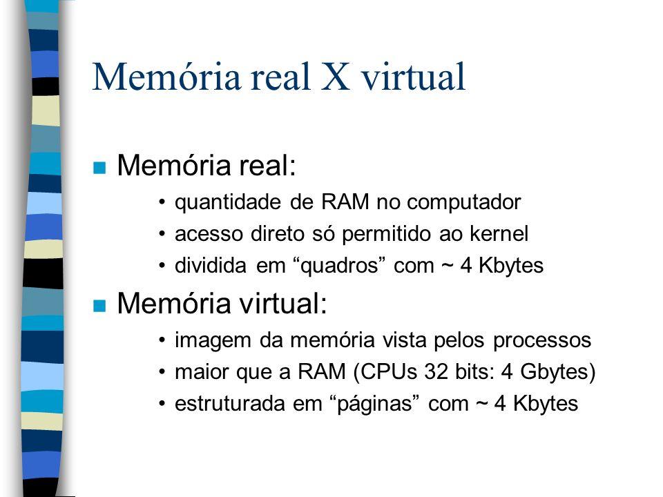 Memória real X virtual Memória real: Memória virtual: