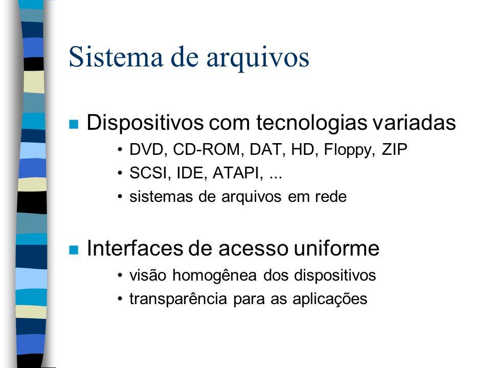 Sistema de arquivos Dispositivos com tecnologias variadas