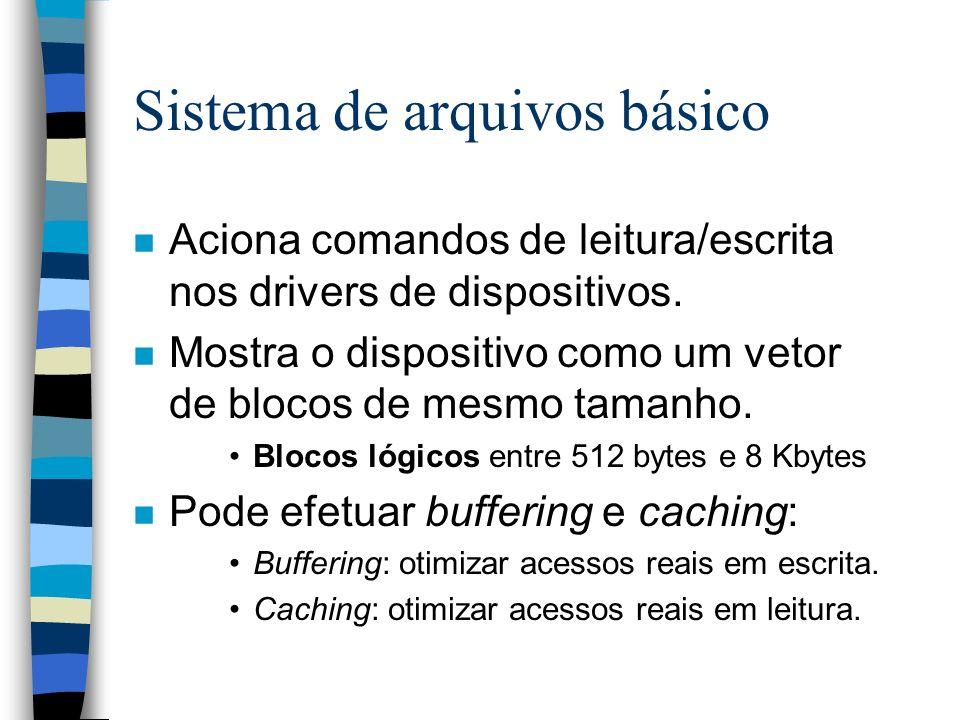 Sistema de arquivos básico