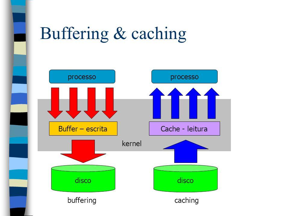 Buffering & caching processo processo Buffer – escrita Cache - leitura