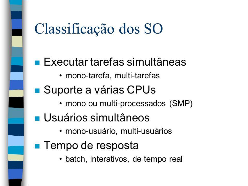 Classificação dos SO Executar tarefas simultâneas