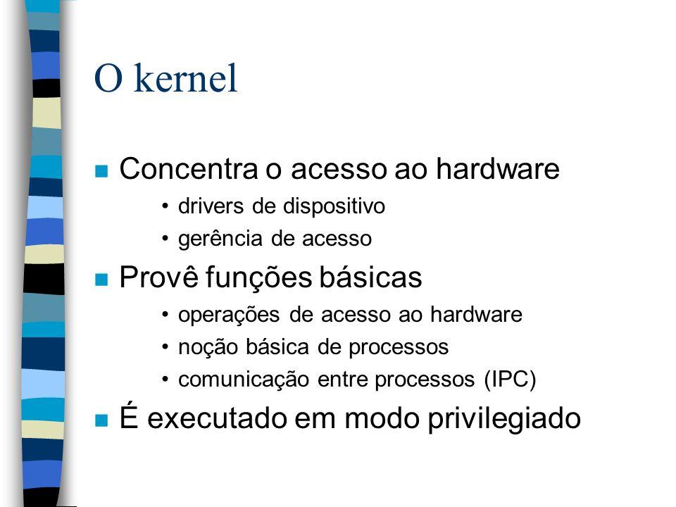 O kernel Concentra o acesso ao hardware Provê funções básicas