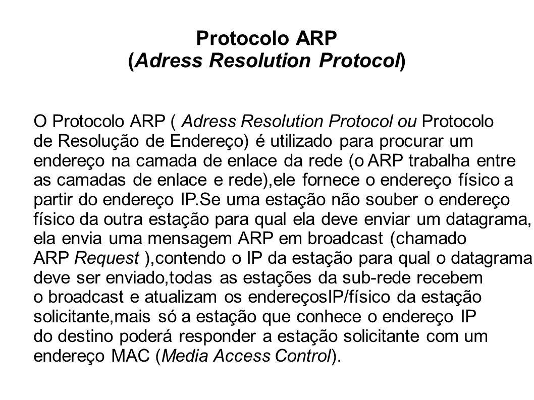 Protocolo ARP (Adress Resolution Protocol)