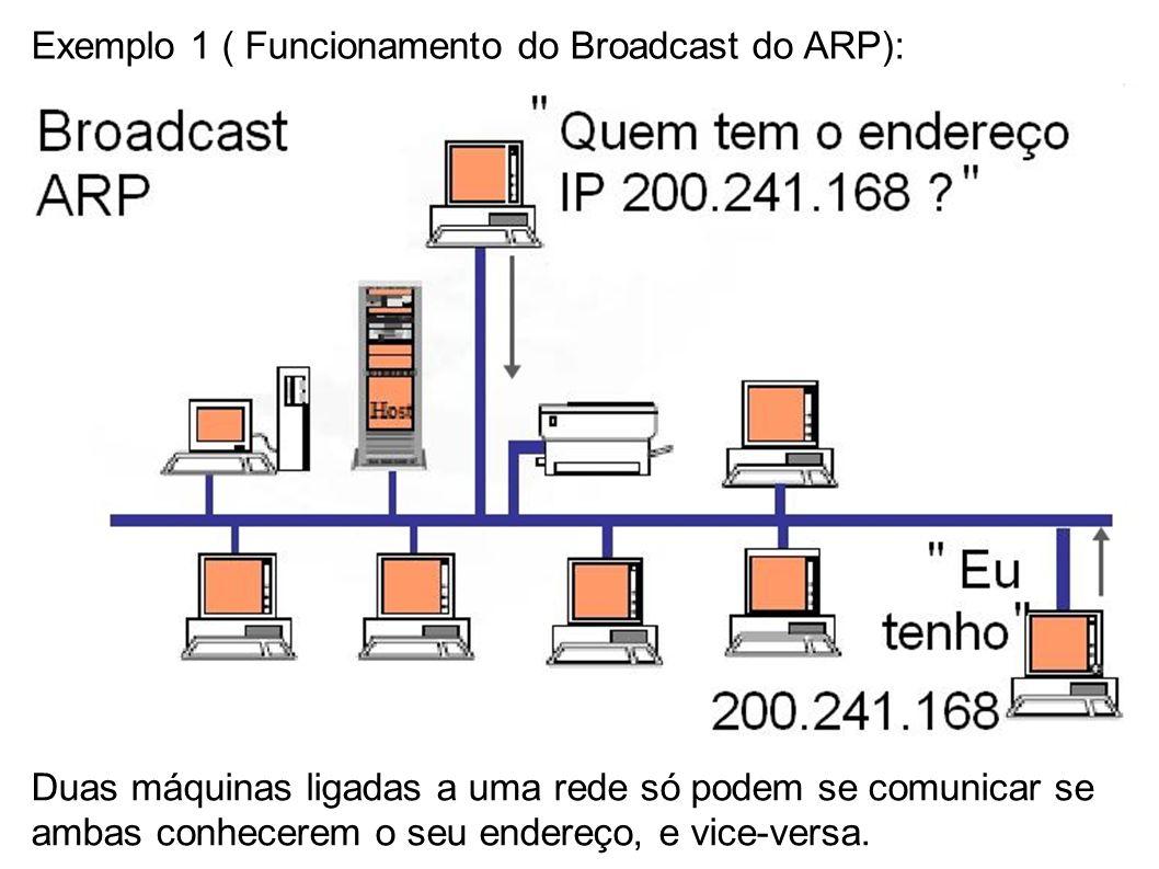 Exemplo 1 ( Funcionamento do Broadcast do ARP):
