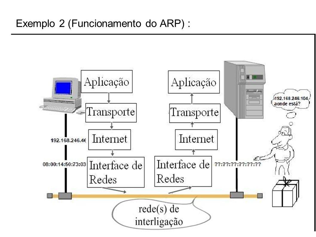 Exemplo 2 (Funcionamento do ARP) :