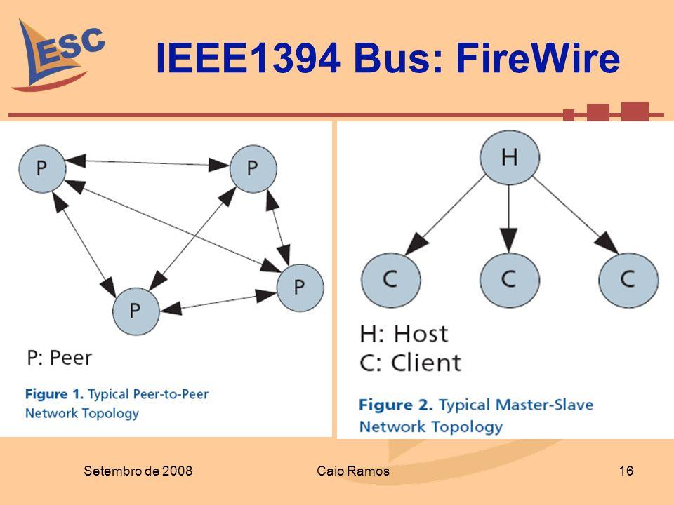 IEEE1394 Bus: FireWire Setembro de 2008 Caio Ramos