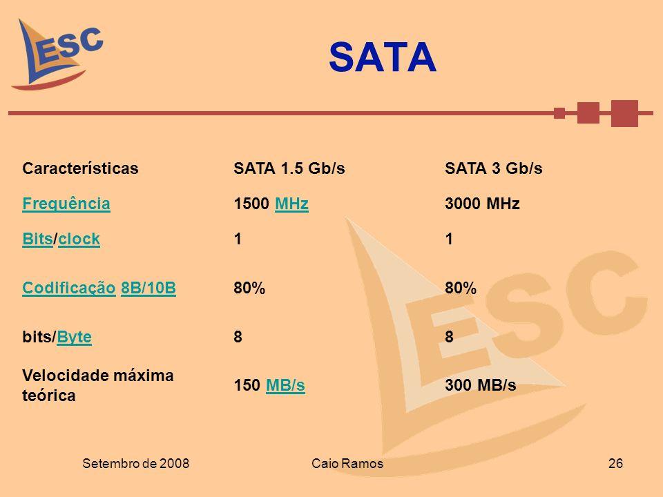 SATA Características SATA 1.5 Gb/s SATA 3 Gb/s Frequência 1500 MHz