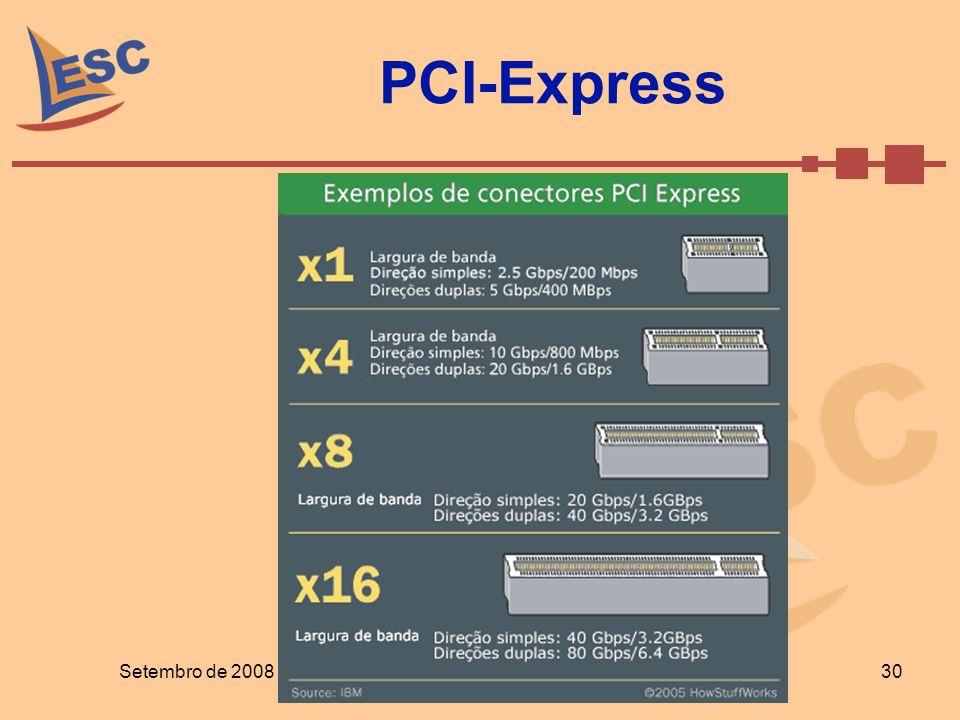 PCI-Express Setembro de 2008 Caio Ramos