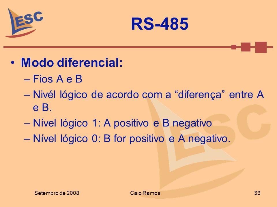 RS-485 Modo diferencial: Fios A e B