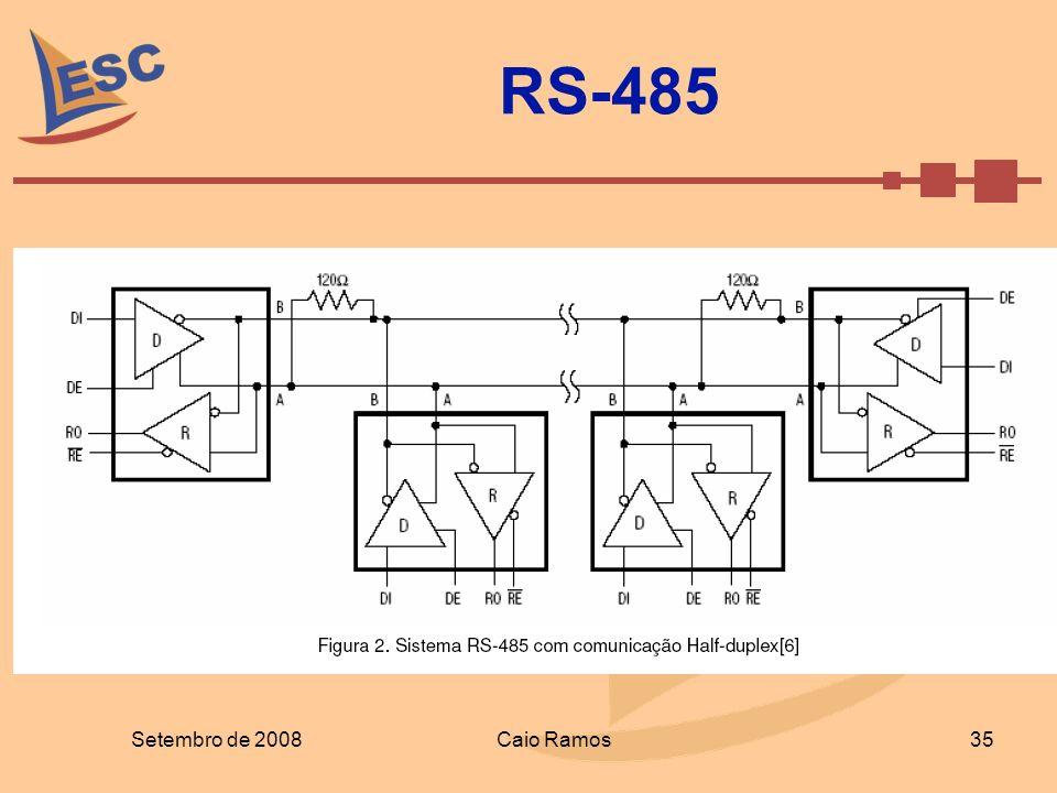 RS-485 Setembro de 2008 Caio Ramos