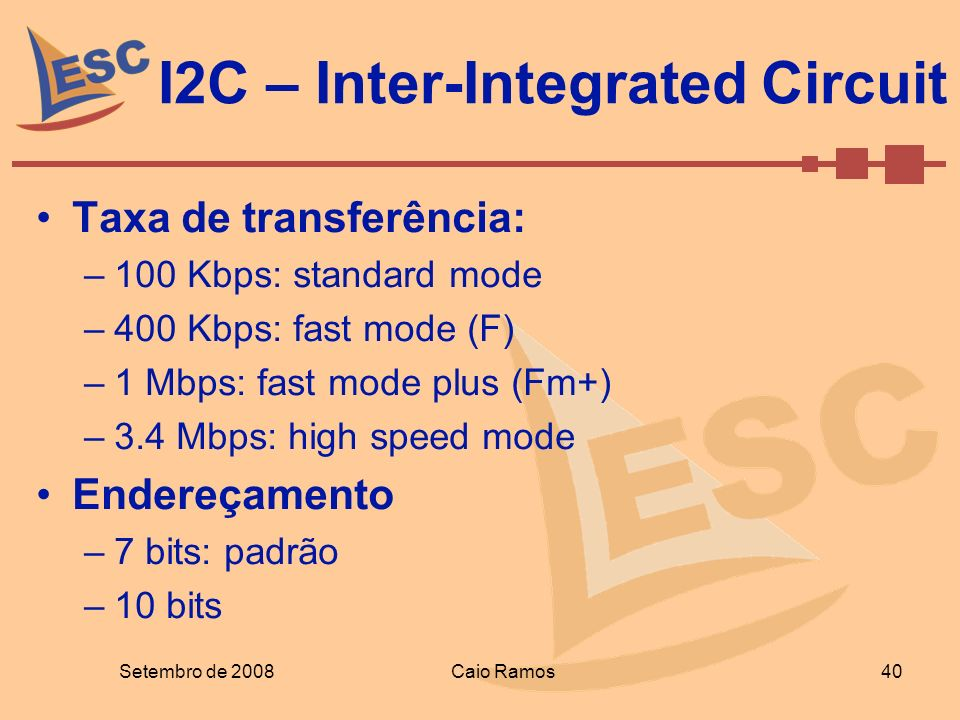 I2C – Inter-Integrated Circuit