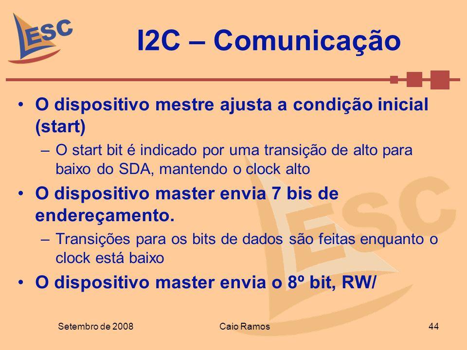 I2C – Comunicação O dispositivo mestre ajusta a condição inicial (start)