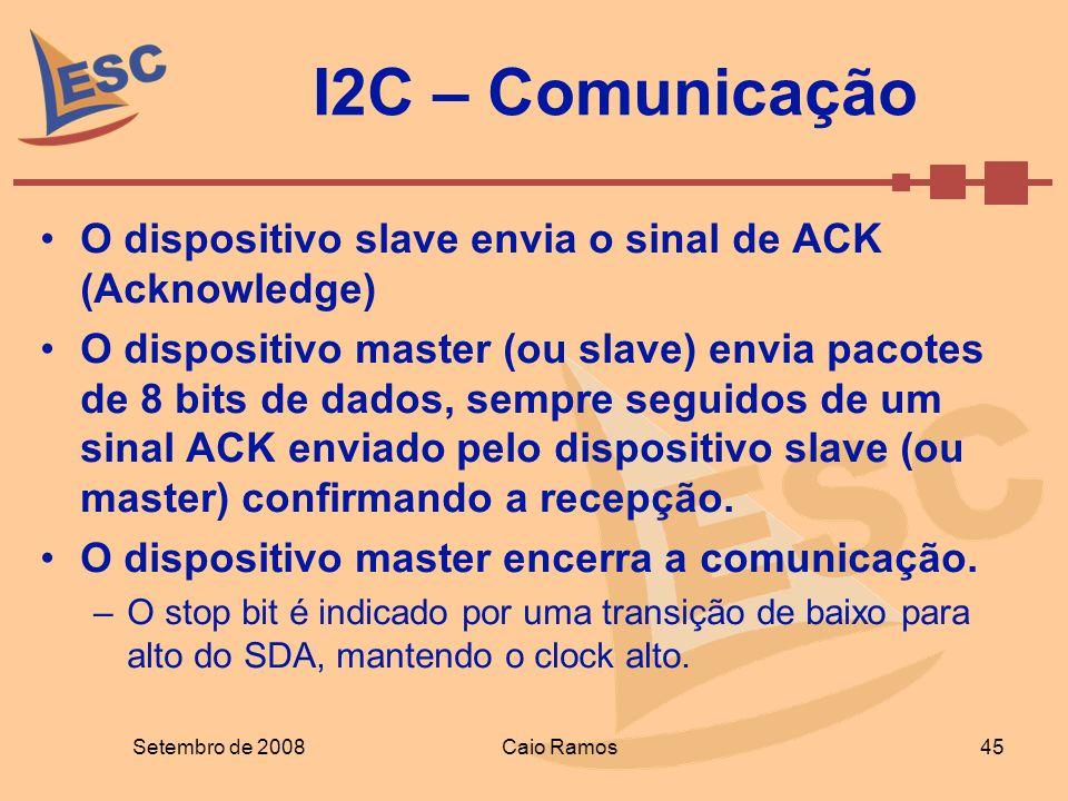 I2C – Comunicação O dispositivo slave envia o sinal de ACK (Acknowledge)