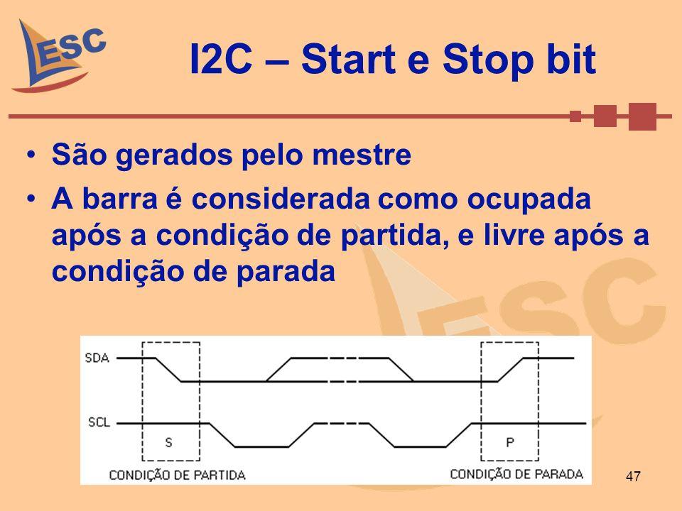 I2C – Start e Stop bit São gerados pelo mestre