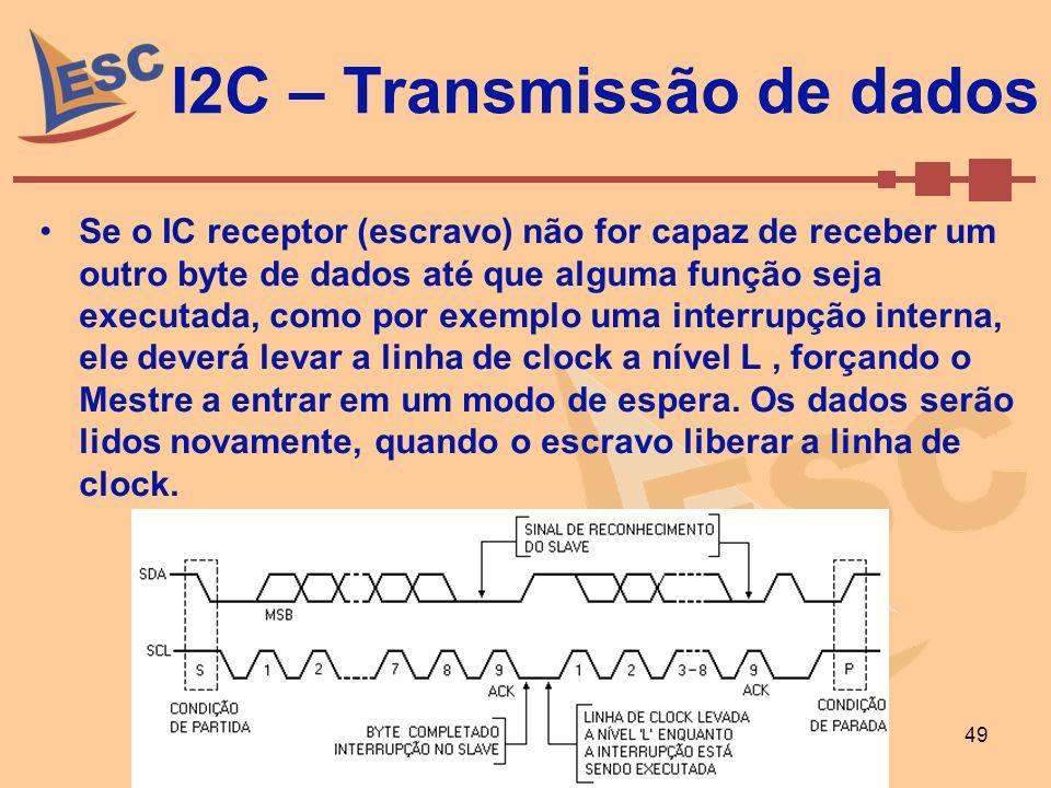 I2C – Transmissão de dados
