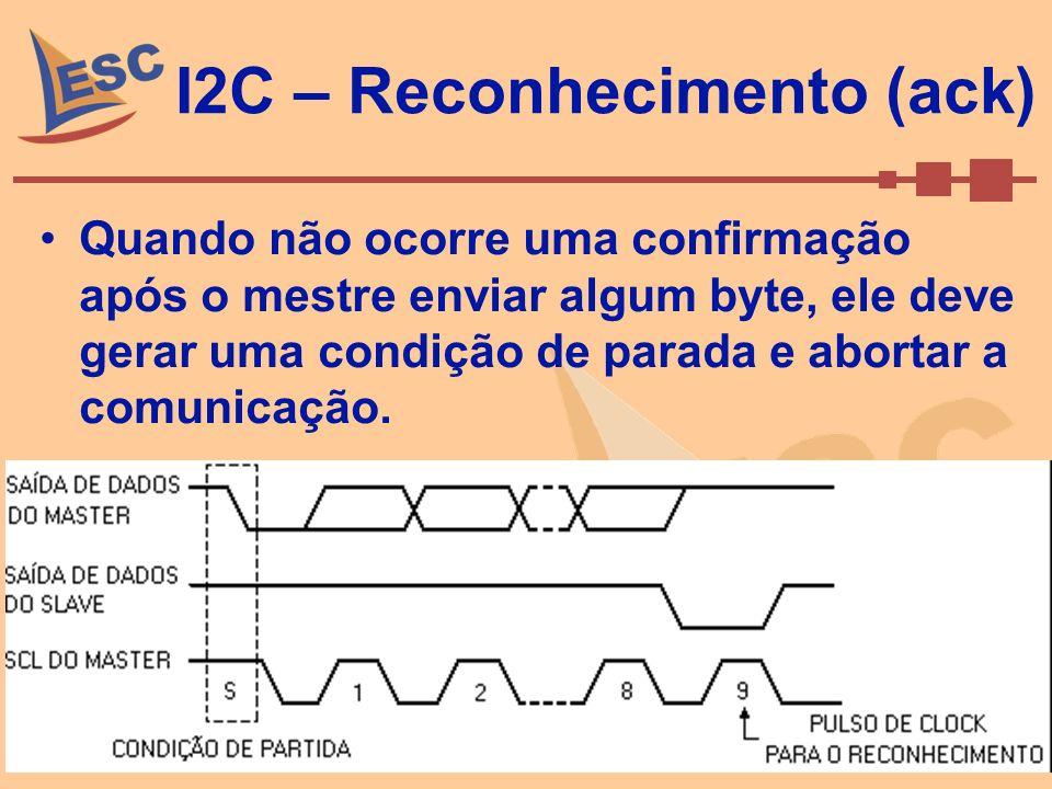 I2C – Reconhecimento (ack)