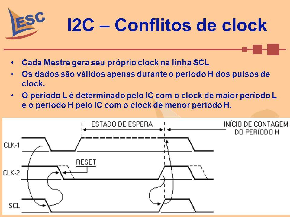 I2C – Conflitos de clock Cada Mestre gera seu próprio clock na linha SCL. Os dados são válidos apenas durante o período H dos pulsos de clock.