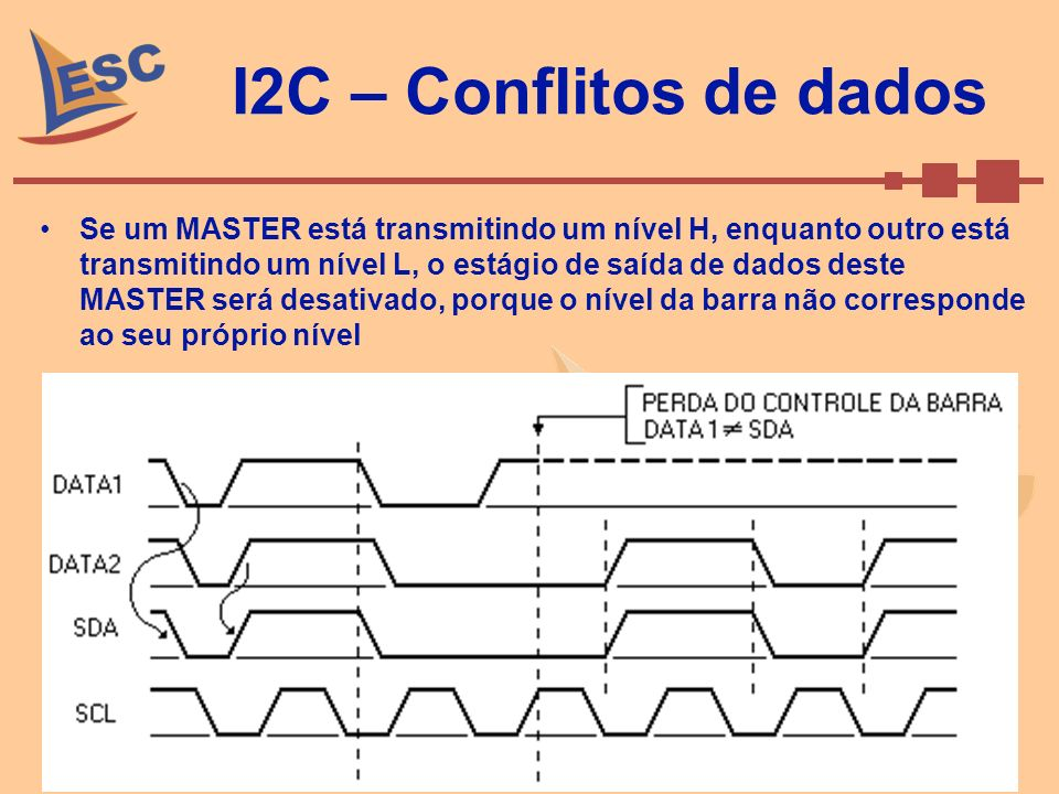 I2C – Conflitos de dados