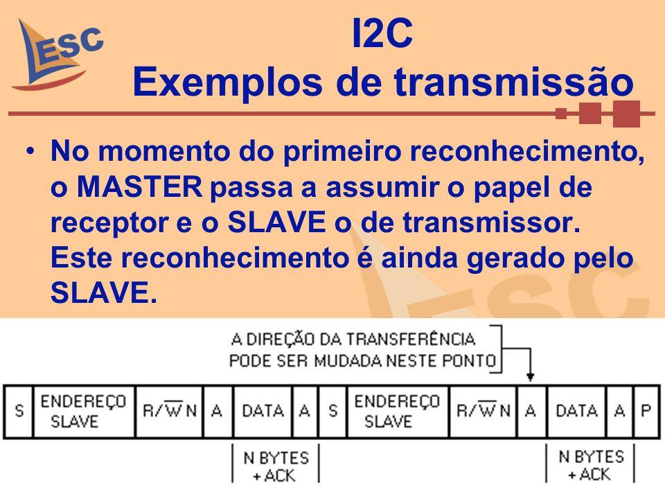 I2C Exemplos de transmissão