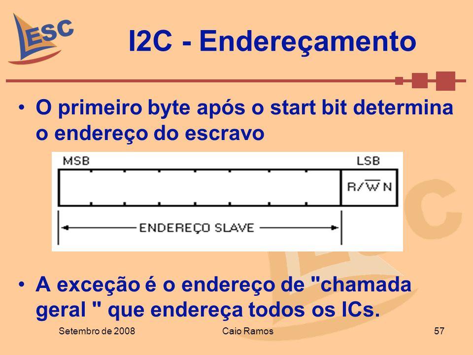 I2C - Endereçamento O primeiro byte após o start bit determina o endereço do escravo.