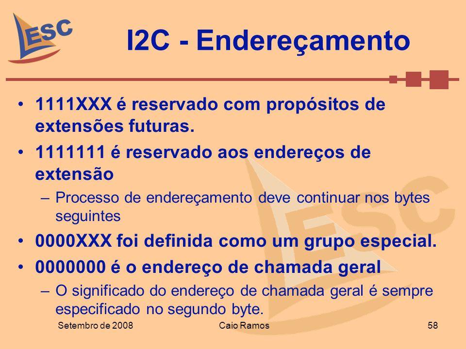 I2C - Endereçamento 1111XXX é reservado com propósitos de extensões futuras. 1111111 é reservado aos endereços de extensão.