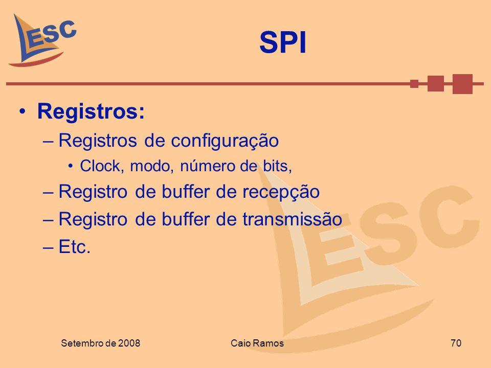 SPI Registros: Registros de configuração